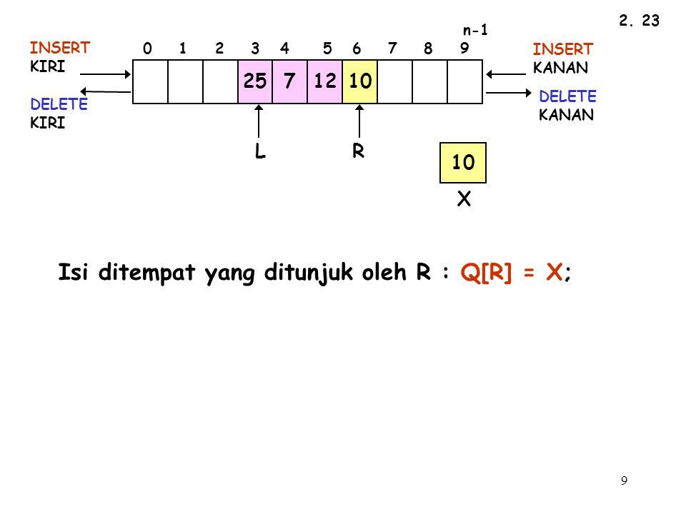 Isi ditempat yang ditunjuk oleh R : Q[R] = X;